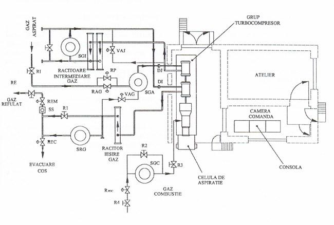 gas compressor  gas compressor station design